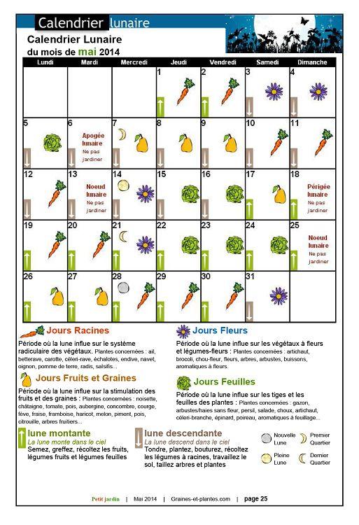 Calendrier Lunaire Graines Et Plantes Mai 2019.Petit Jardin N 91 Mai 2014 Page 24 25 Petit Jardin N